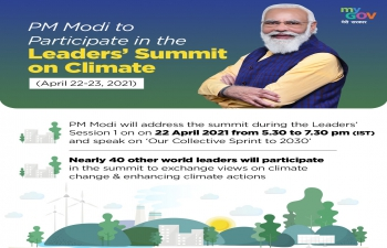 Leader's Summit 2021 PM Modi's Address